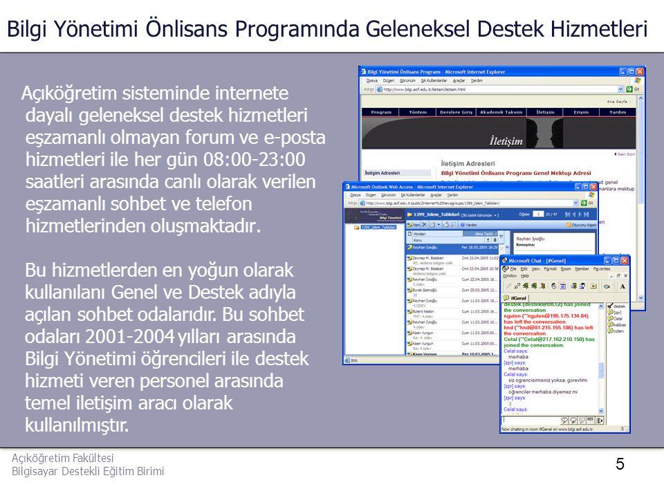 Bilgi Yönetimi Önlisans Programında Geleneksel Destek Hizmetleri