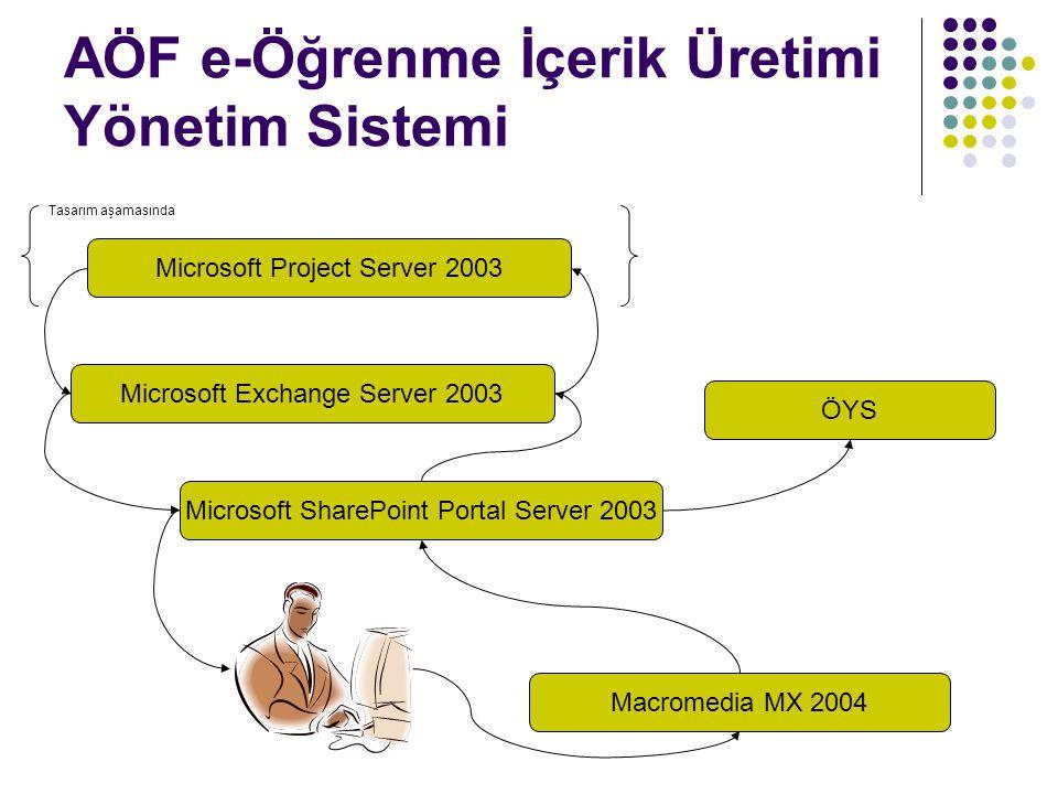 AÖF e-Öğrenme İçerik Üretimi Yönetim Sistemi