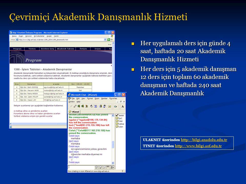 Çevrimiçi Akademik Danışmanlık Hizmeti