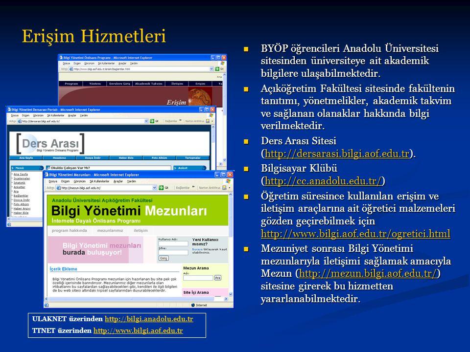 Erişim Hizmetleri BYÖP öğrencileri Anadolu Üniversitesi sitesinden üniversiteye ait akademik bilgilere ulaşabilmektedir.