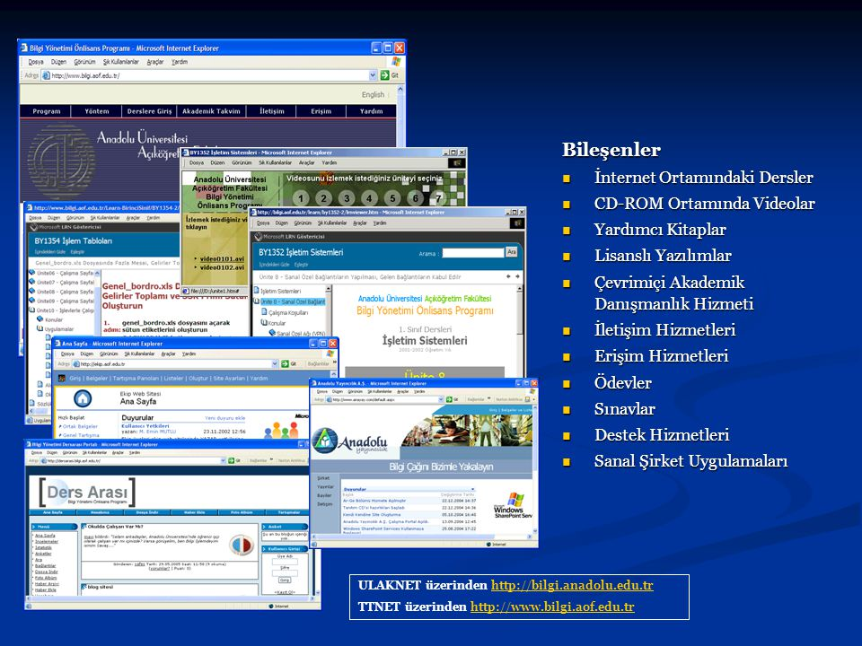 Bileşenler İnternet Ortamındaki Dersler CD-ROM Ortamında Videolar