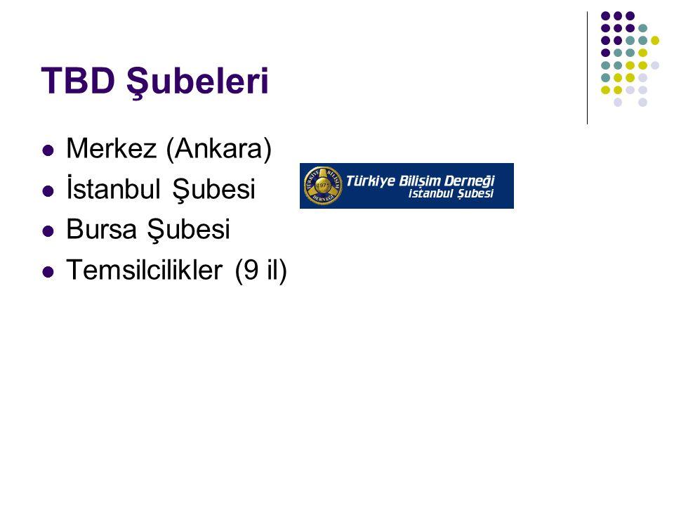 TBD Şubeleri Merkez (Ankara) İstanbul Şubesi Bursa Şubesi