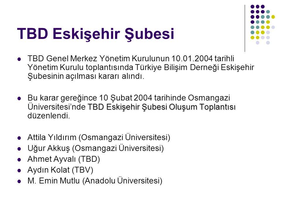 TBD Eskişehir Şubesi