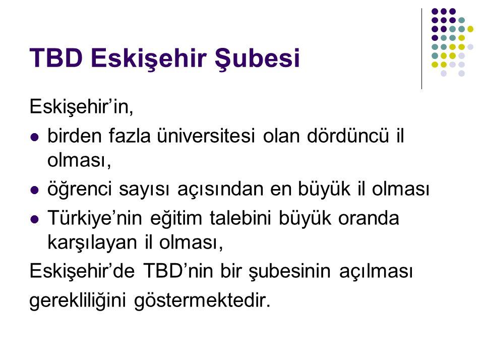 TBD Eskişehir Şubesi Eskişehir'in,