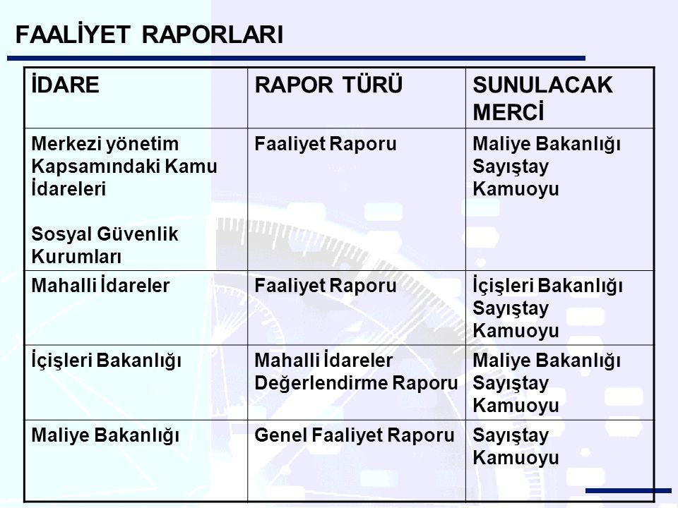 FAALİYET RAPORLARI İDARE RAPOR TÜRÜ SUNULACAK MERCİ