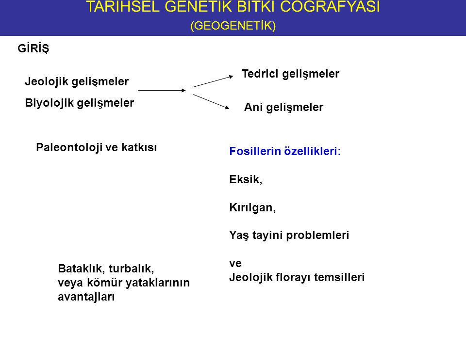 TARİHSEL GENETİK BİTKİ COĞRAFYASI