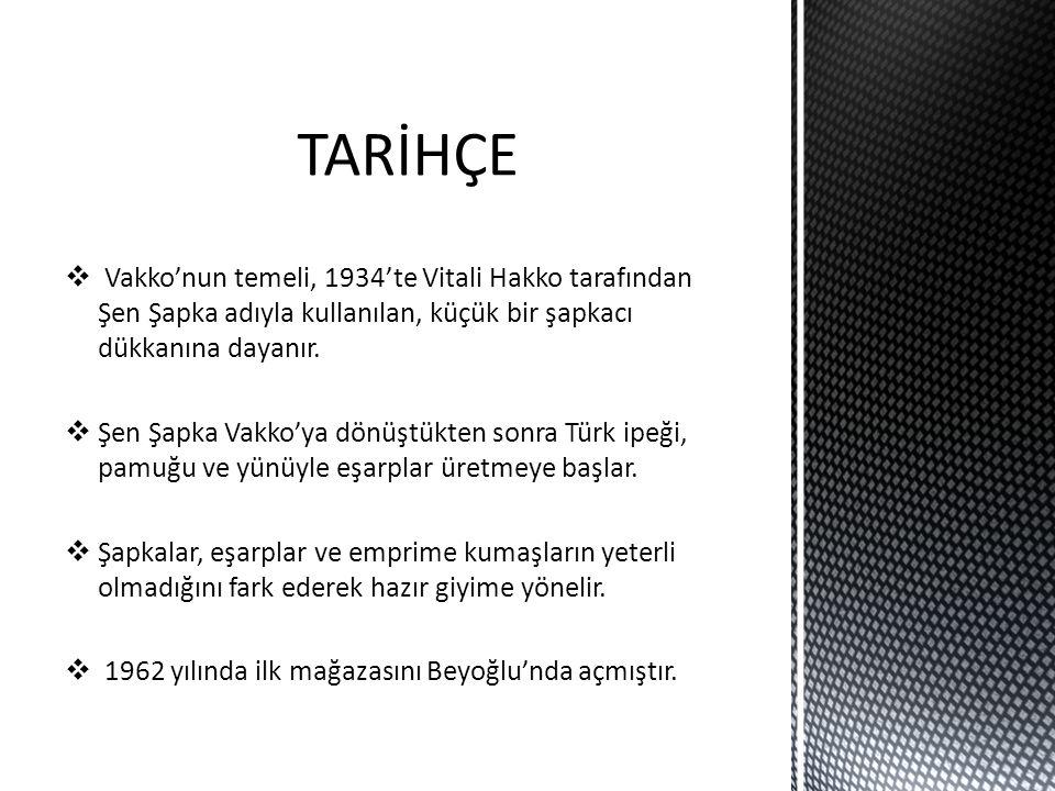 TARİHÇE Vakko'nun temeli, 1934'te Vitali Hakko tarafından Şen Şapka adıyla kullanılan, küçük bir şapkacı dükkanına dayanır.