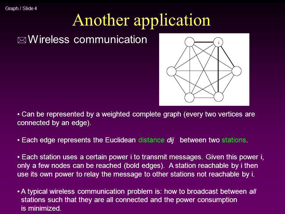 Another application Wireless communication