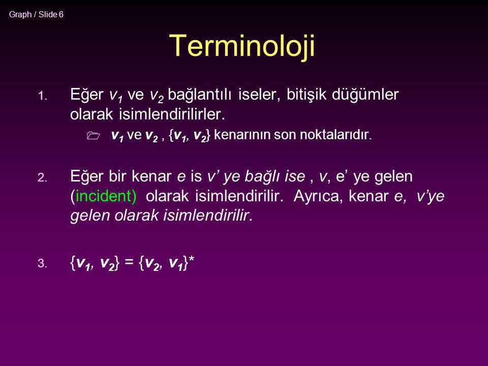 Terminoloji Eğer v1 ve v2 bağlantılı iseler, bitişik düğümler olarak isimlendirilirler. v1 ve v2 , {v1, v2} kenarının son noktalarıdır.