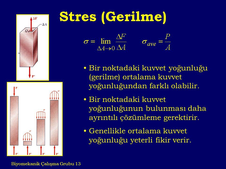 Stres (Gerilme) Bir noktadaki kuvvet yoğunluğu (gerilme) ortalama kuvvet yoğunluğundan farklı olabilir.