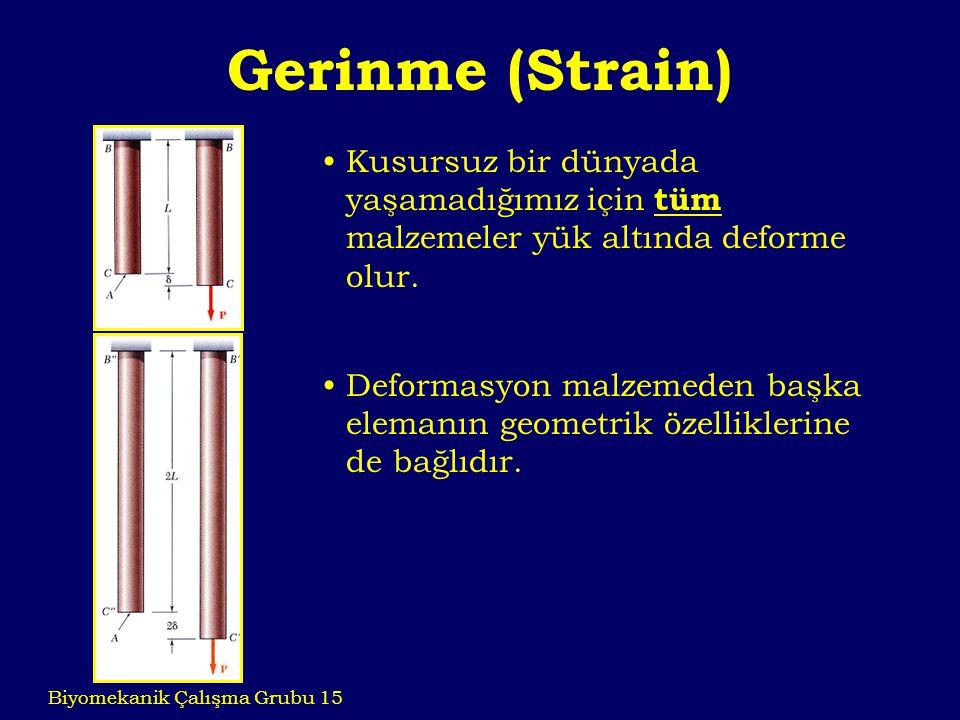 Gerinme (Strain) Kusursuz bir dünyada yaşamadığımız için tüm malzemeler yük altında deforme olur.
