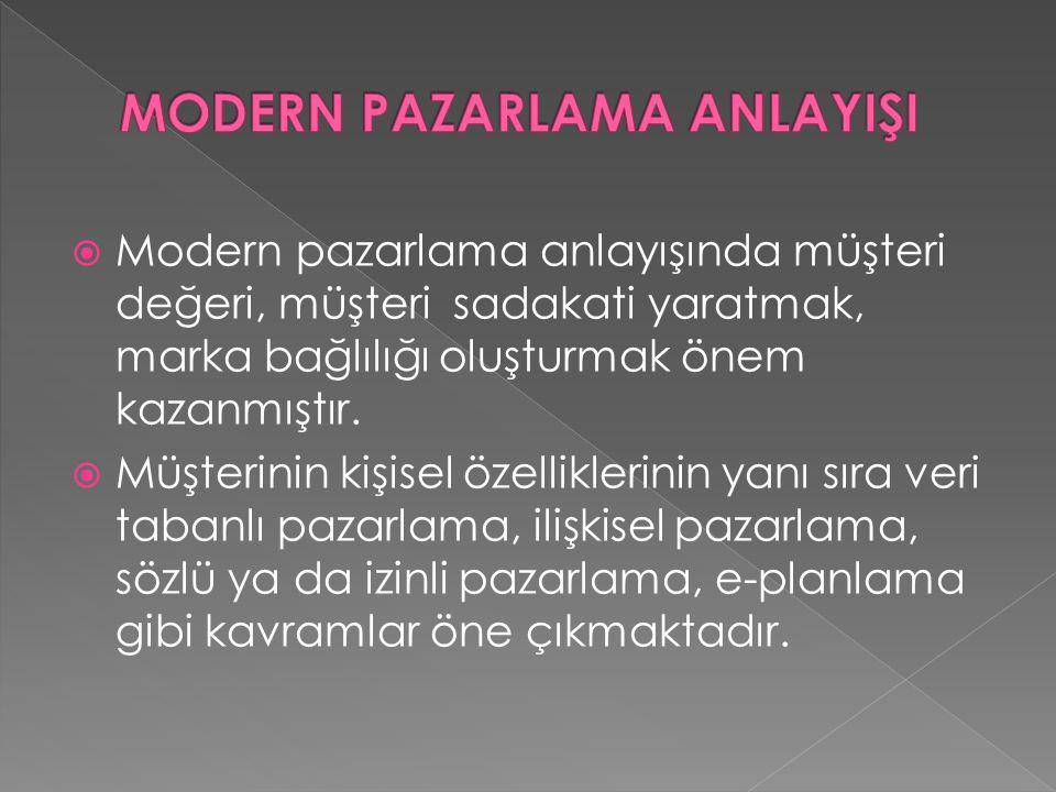 MODERN PAZARLAMA ANLAYIŞI