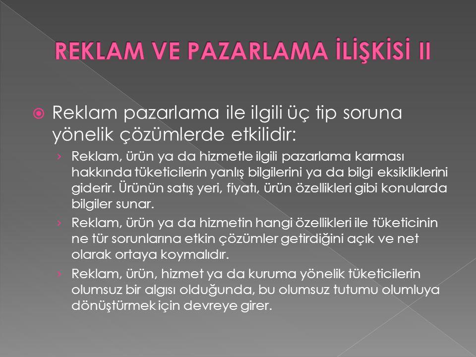 REKLAM VE PAZARLAMA İLİŞKİSİ II
