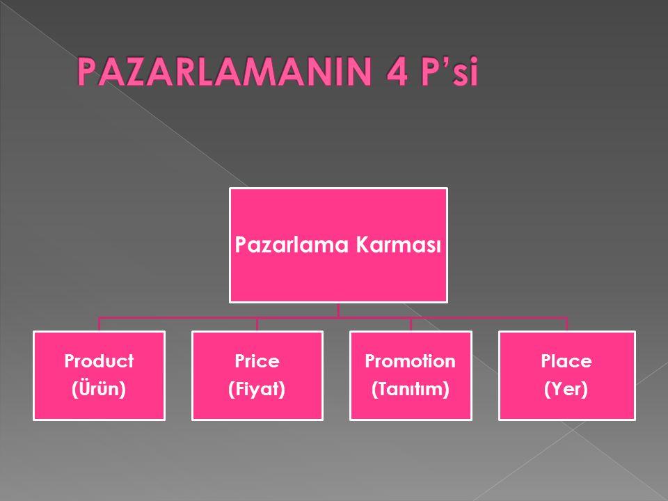 PAZARLAMANIN 4 P'si Pazarlama Karması Product (Ürün) Price (Fiyat)