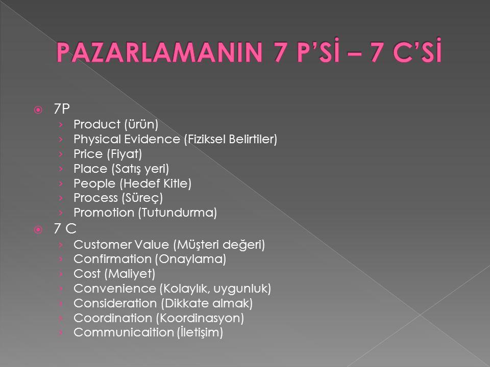 PAZARLAMANIN 7 P'Sİ – 7 C'Sİ