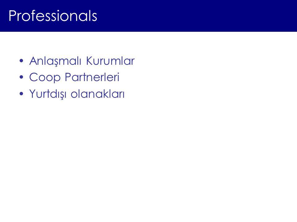 Professionals Anlaşmalı Kurumlar Coop Partnerleri Yurtdışı olanakları