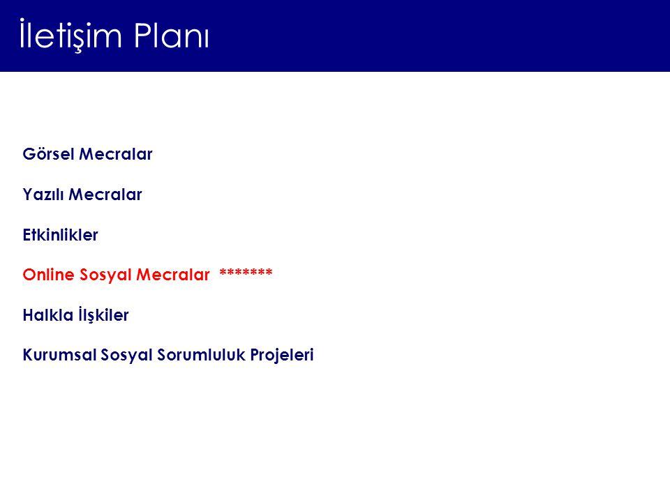 İletişim Planı Görsel Mecralar Yazılı Mecralar Etkinlikler