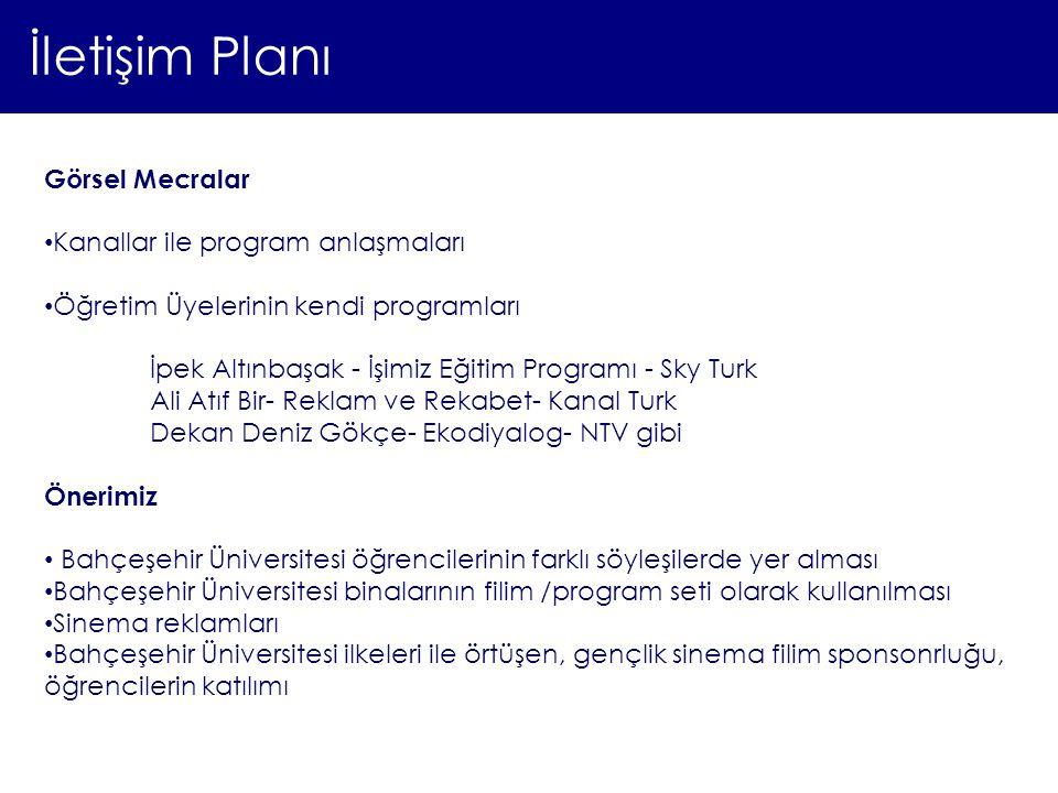 İletişim Planı Görsel Mecralar Kanallar ile program anlaşmaları