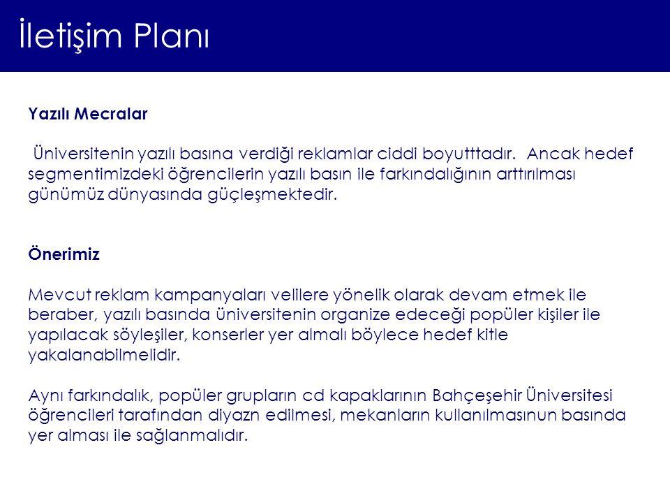 İletişim Planı Yazılı Mecralar