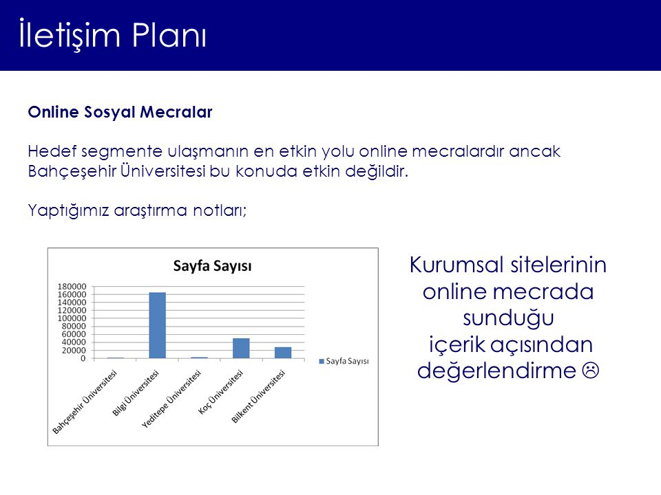 İletişim Planı Kurumsal sitelerinin online mecrada sunduğu