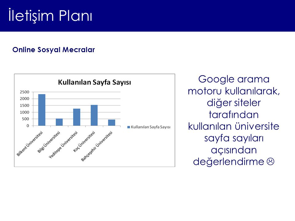 İletişim Planı Online Sosyal Mecralar.