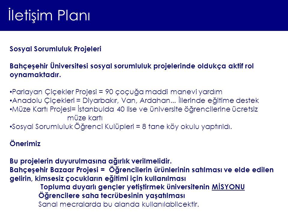 İletişim Planı Sosyal Sorumluluk Projeleri