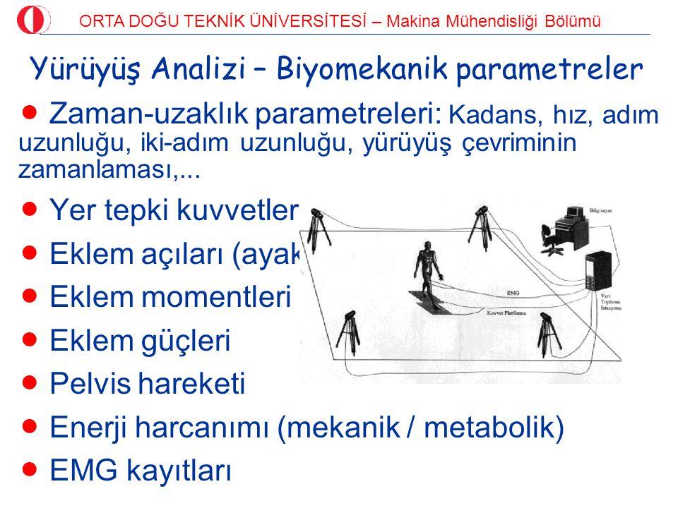 Yürüyüş Analizi – Biyomekanik parametreler
