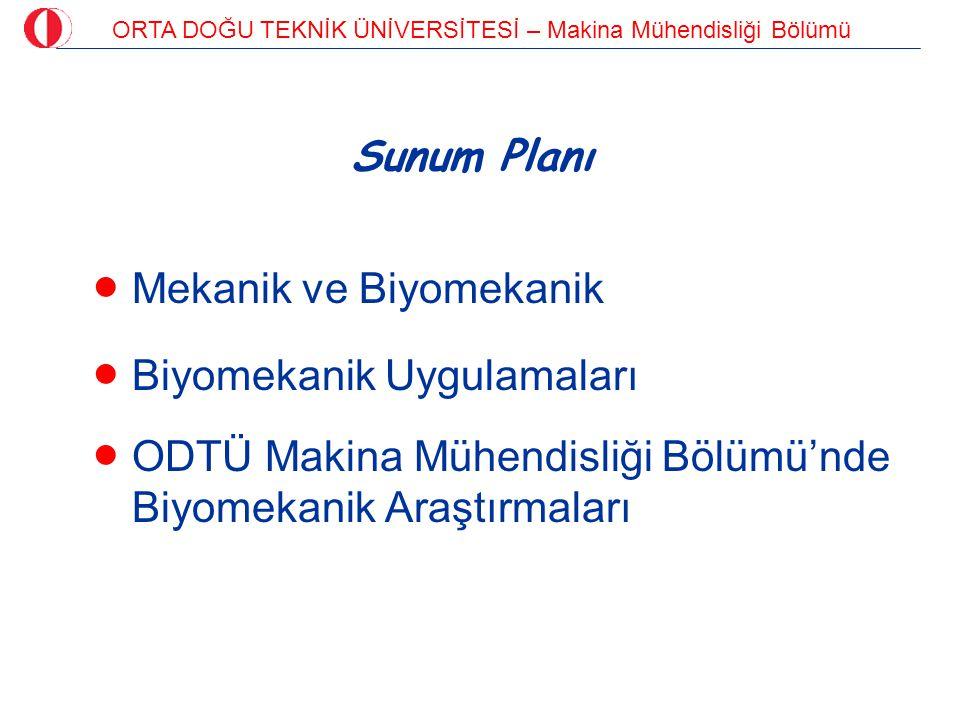 Sunum Planı Mekanik ve Biyomekanik. Biyomekanik Uygulamaları.