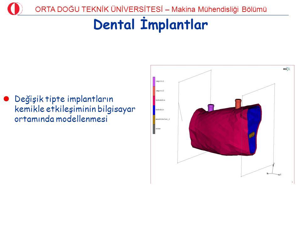 Dental İmplantlar Değişik tipte implantların kemikle etkileşiminin bilgisayar ortamında modellenmesi.
