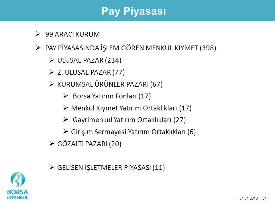 Pay Piyasası 99 ARACI KURUM
