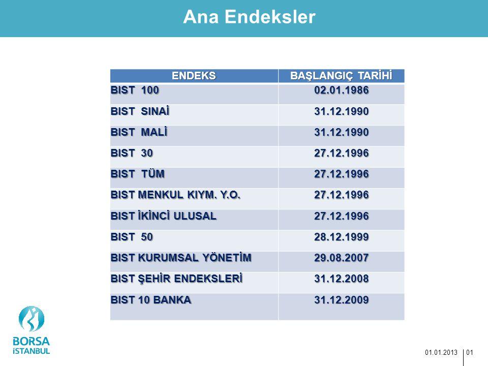 Ana Endeksler ENDEKS BAŞLANGIÇ TARİHİ BIST 100 02.01.1986 BIST SINAİ