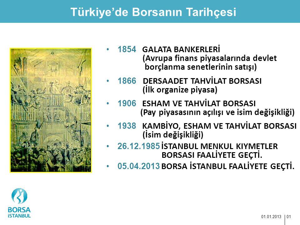Türkiye'de Borsanın Tarihçesi