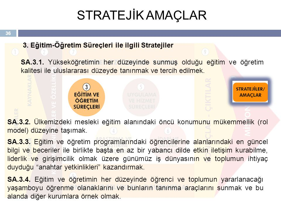 STRATEJİK AMAÇLAR 3. Eğitim-Öğretim Süreçleri ile ilgili Stratejiler