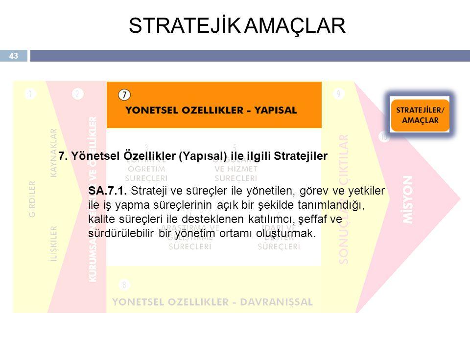 STRATEJİK AMAÇLAR 7. Yönetsel Özellikler (Yapısal) ile ilgili Stratejiler.