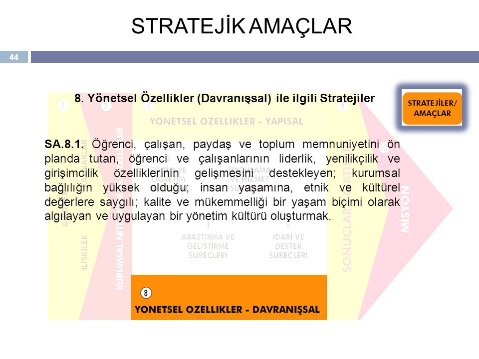 STRATEJİK AMAÇLAR 8. Yönetsel Özellikler (Davranışsal) ile ilgili Stratejiler.