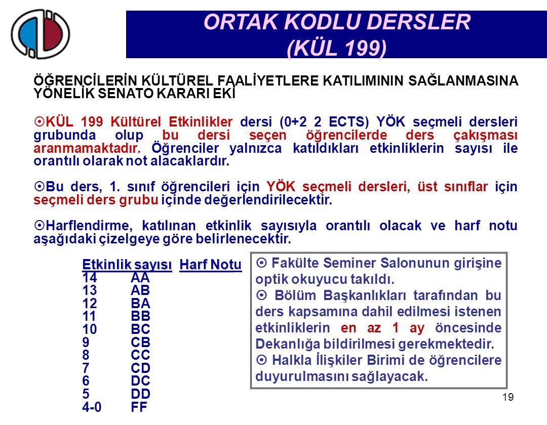 ORTAK KODLU DERSLER (KÜL 199)