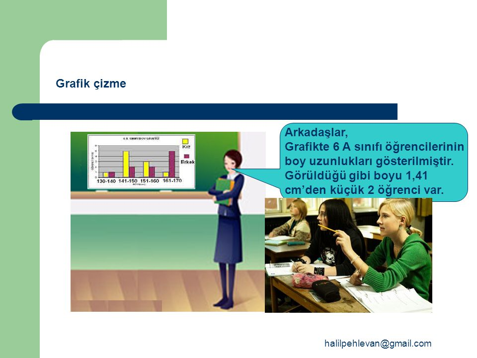 Grafikte 6 A sınıfı öğrencilerinin boy uzunlukları gösterilmiştir.
