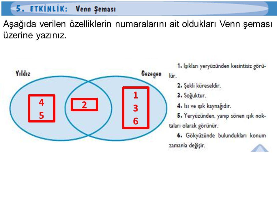 Aşağıda verilen özelliklerin numaralarını ait oldukları Venn şeması üzerine yazınız.