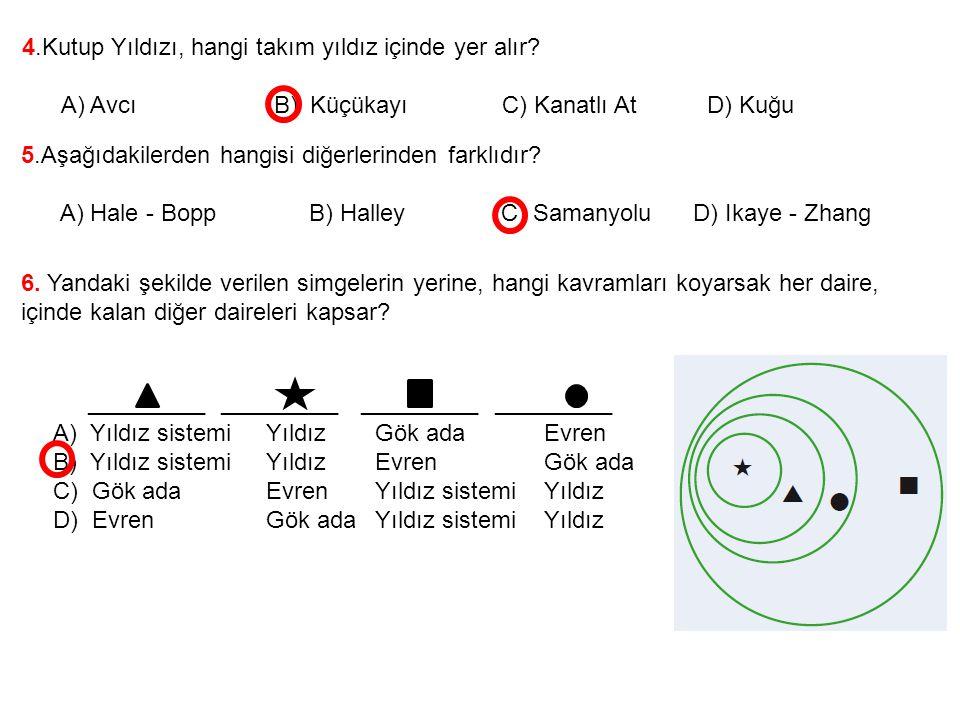 4.Kutup Yıldızı, hangi takım yıldız içinde yer alır