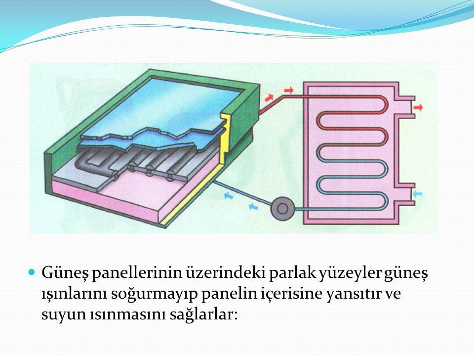 Güneş panellerinin üzerindeki parlak yüzeyler güneş ışınlarını soğurmayıp panelin içerisine yansıtır ve suyun ısınmasını sağlarlar: