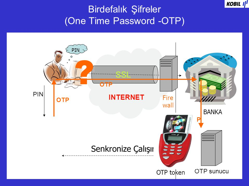 Birdefalık Şifreler (One Time Password -OTP)