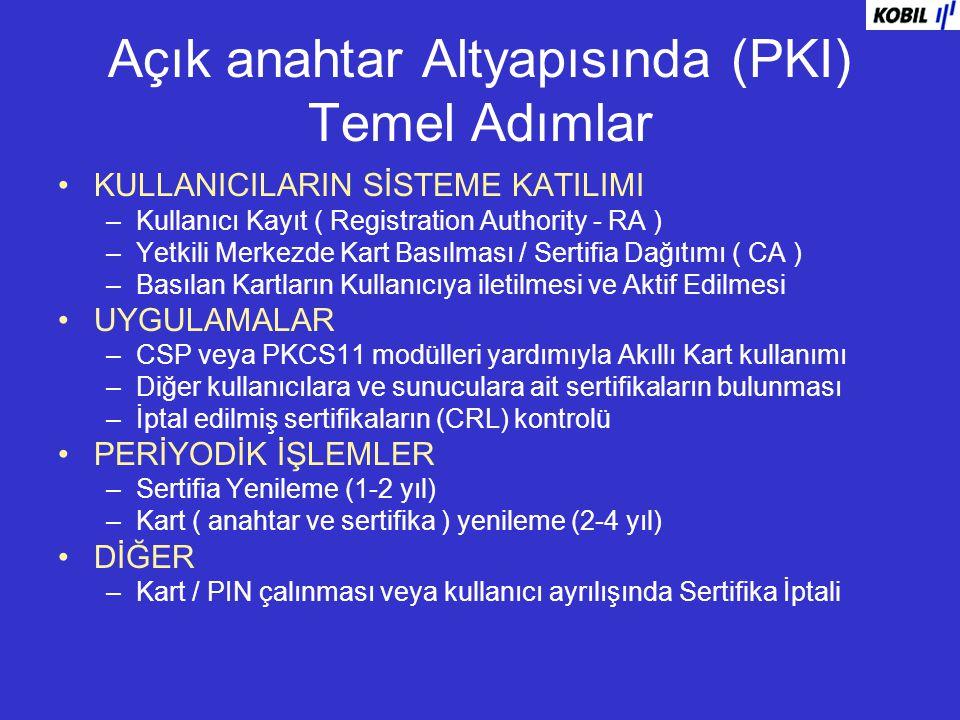 Açık anahtar Altyapısında (PKI) Temel Adımlar
