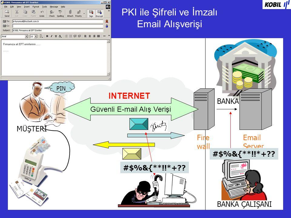 PKI ile Şifreli ve İmzalı Email Alışverişi
