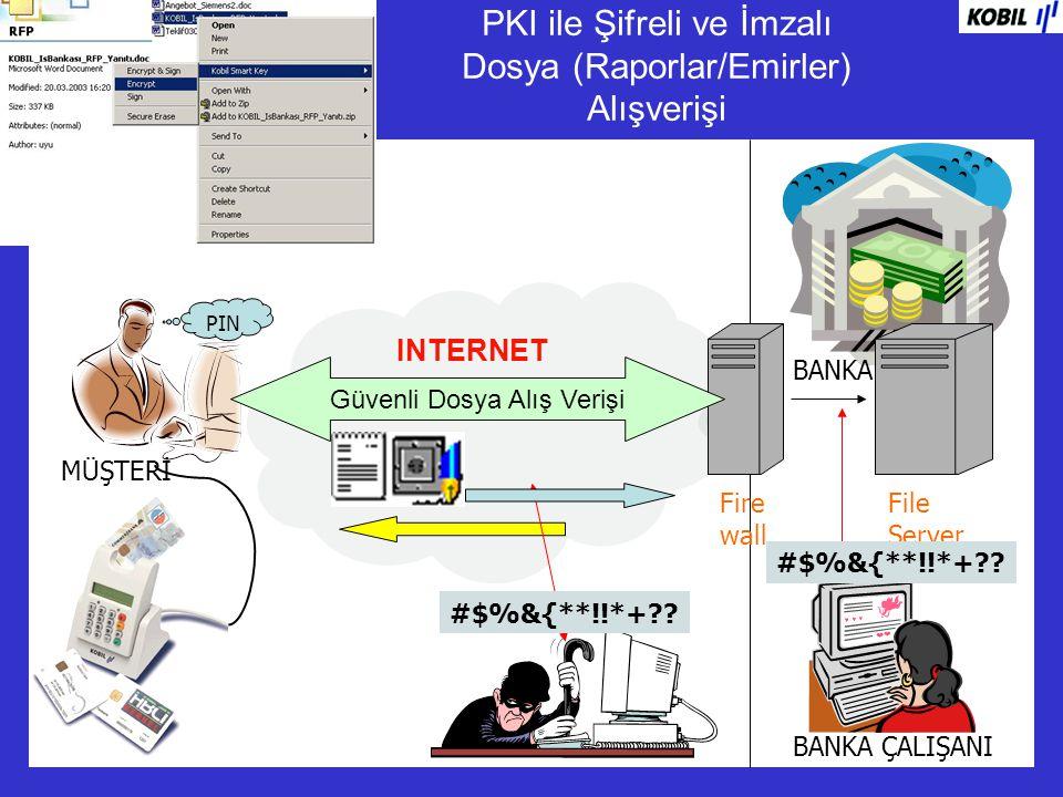 PKI ile Şifreli ve İmzalı Dosya (Raporlar/Emirler) Alışverişi