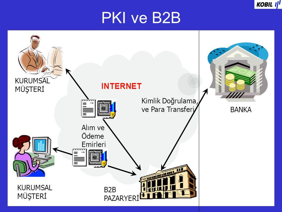 PKI ve B2B INTERNET KURUMSAL MÜŞTERİ Kimlik Doğrulama,
