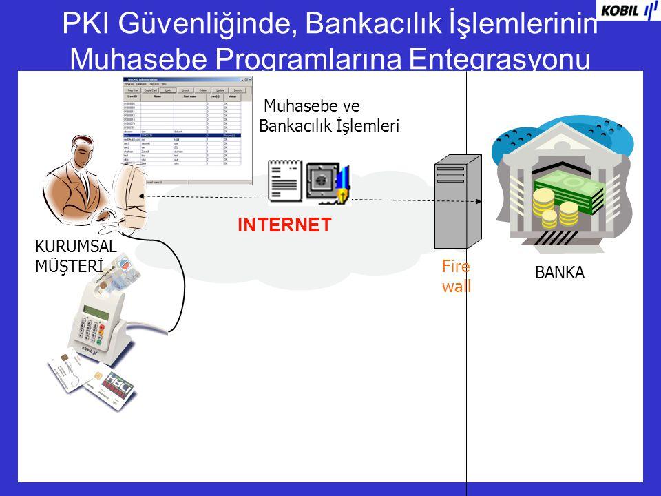 PKI Güvenliğinde, Bankacılık İşlemlerinin Muhasebe Programlarına Entegrasyonu