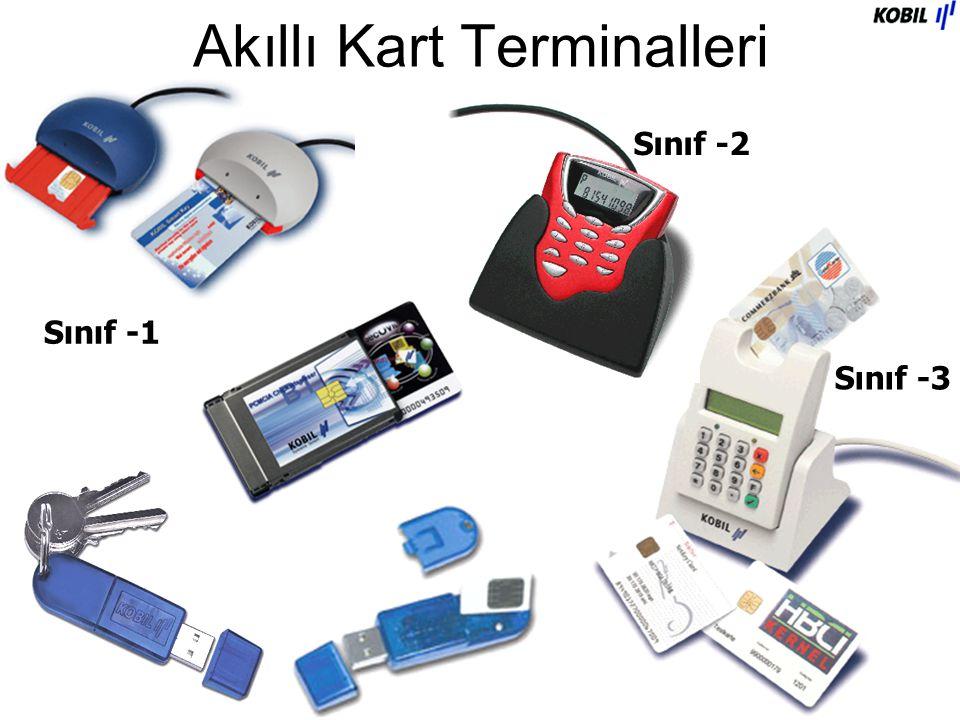 Akıllı Kart Terminalleri