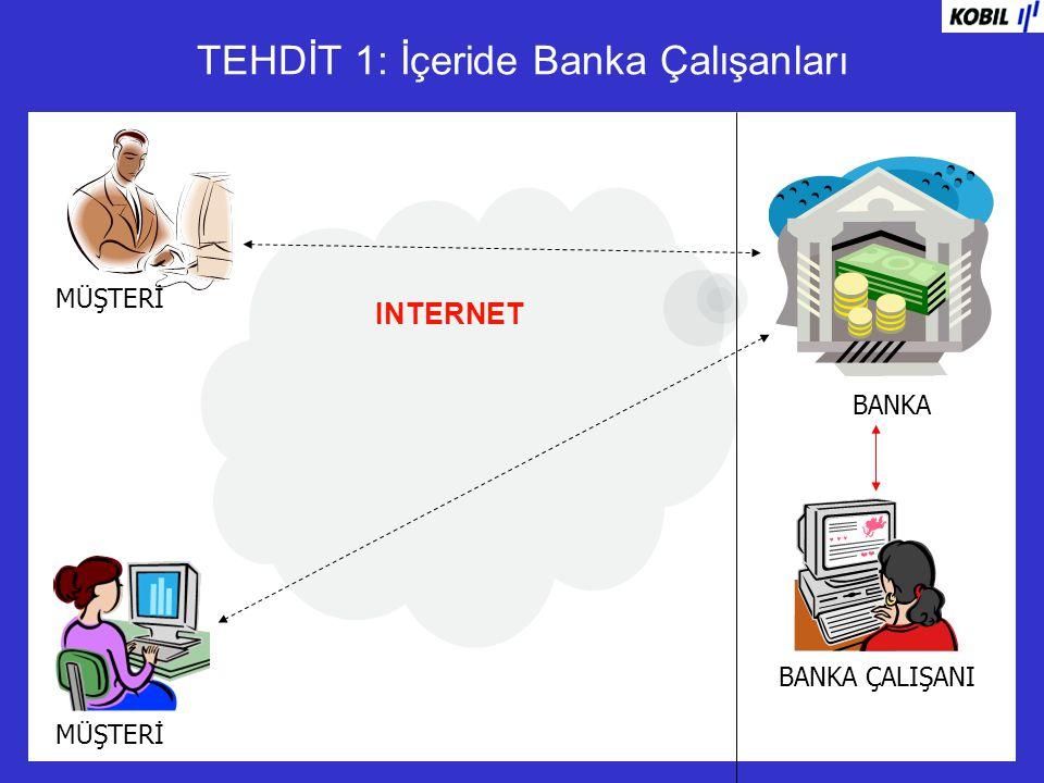 TEHDİT 1: İçeride Banka Çalışanları