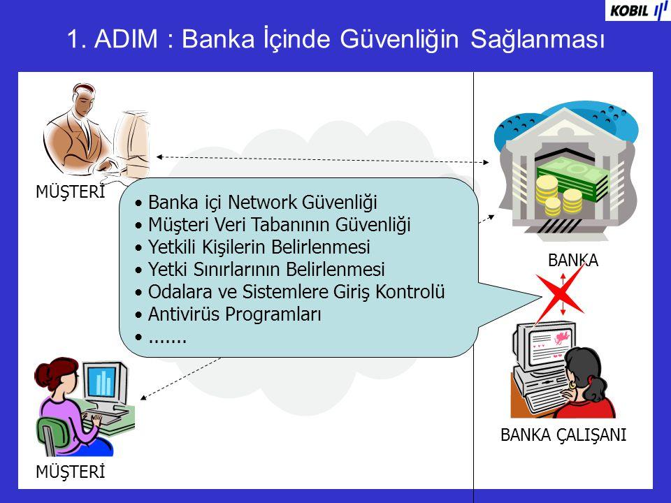 1. ADIM : Banka İçinde Güvenliğin Sağlanması