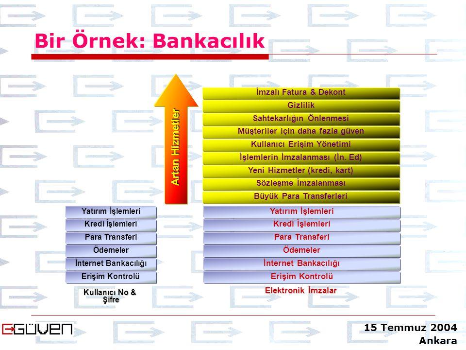 Bir Örnek: Bankacılık Artan Hizmetler 15 Temmuz 2004 Ankara
